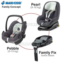 Автокресло Maxi-Cosi Pearl 2Way + автокресло Maxi-Cosi Pebble + база 2Way Familyfix